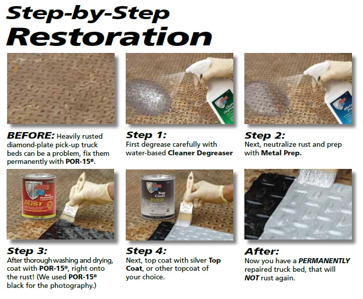 POR15 Step by StepUntitled